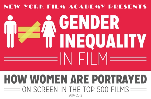 Gender inequality in film - New York Film Academy
